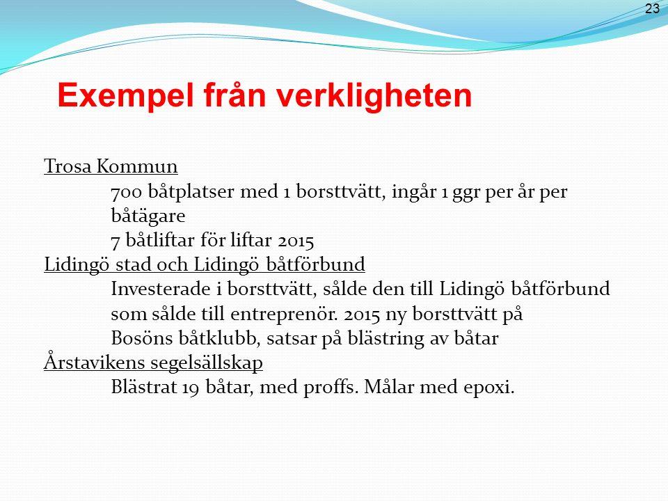 23 Exempel från verkligheten Trosa Kommun 700 båtplatser med 1 borsttvätt, ingår 1 ggr per år per båtägare 7 båtliftar för liftar 2015 Lidingö stad oc