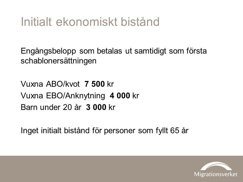 Initialt ekonomiskt bistånd Engångsbelopp som betalas ut samtidigt som första schablonersättningen Vuxna ABO/kvot 7 500 kr Vuxna EBO/Anknytning 4 000 kr Barn under 20 år 3 000 kr Inget initialt bistånd för personer som fyllt 65 år