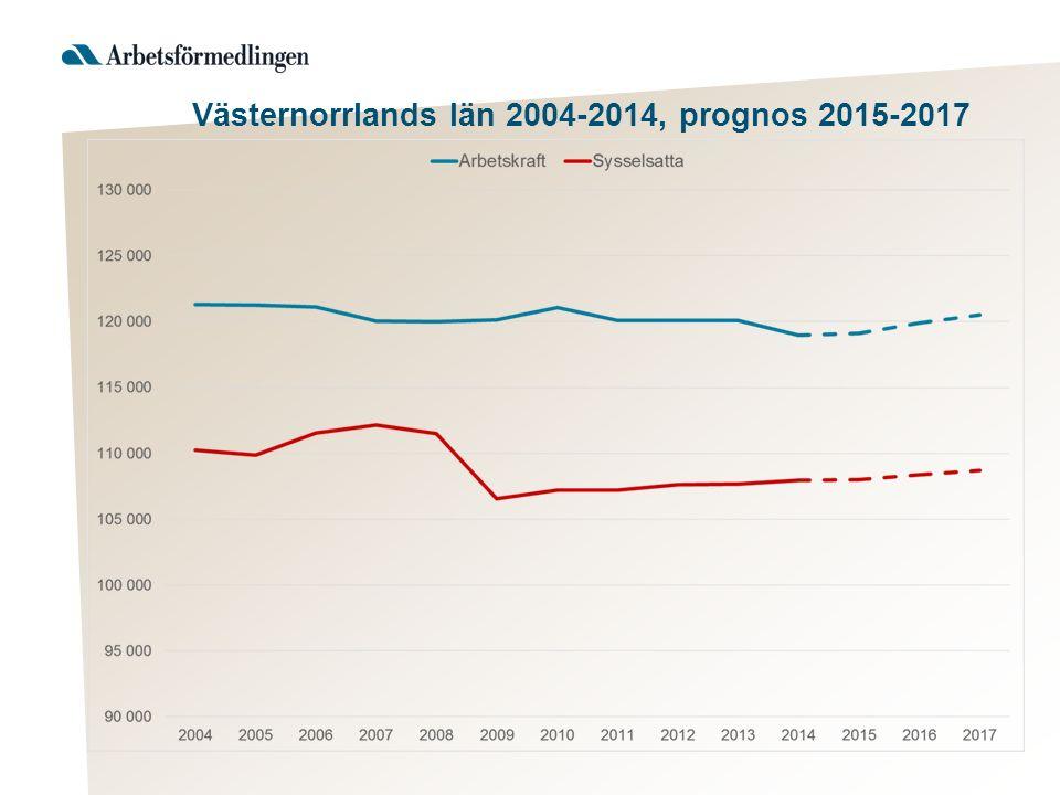 Västernorrlands län 2004-2014, prognos 2015-2017