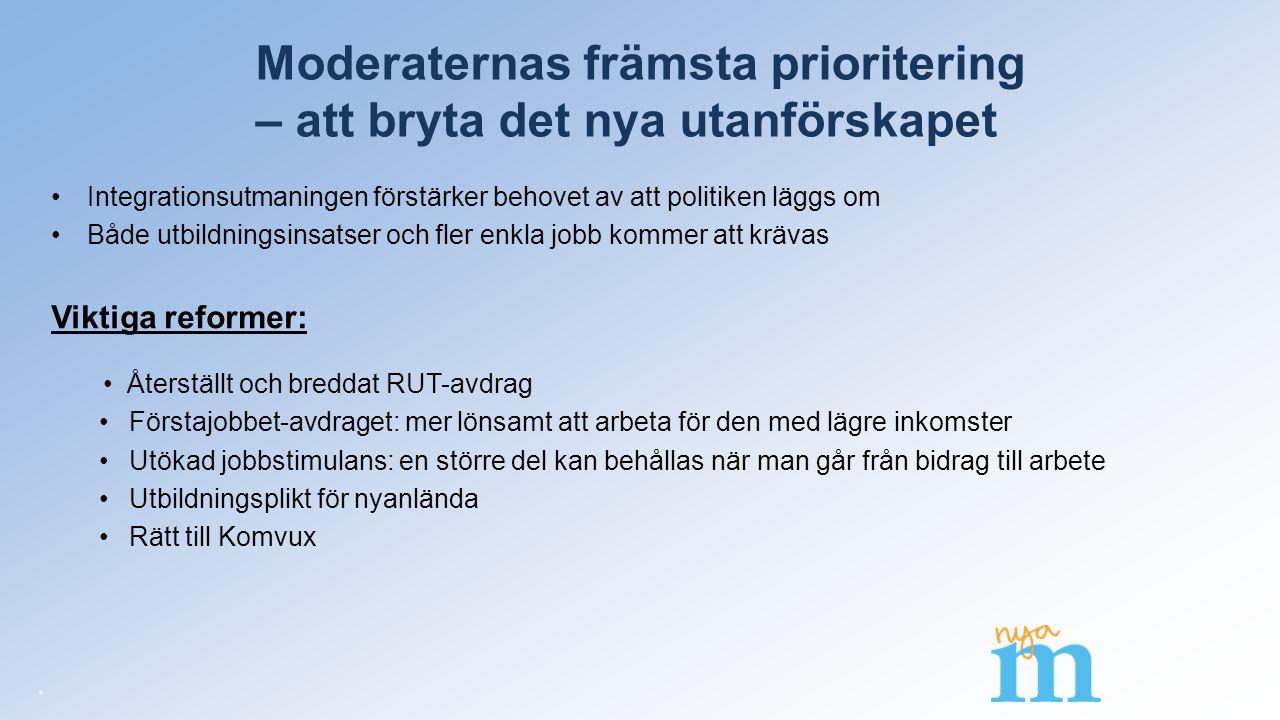Öppna upp svensk arbetsmarknad Svenska modellen och den grundläggande anställningstryggheten ska värnas – men fler vägar in på arbetsmarknaden krävs 911 YA-jobb i december 2015 Stort behov av fler enkla jobb Flera reformer krävs.