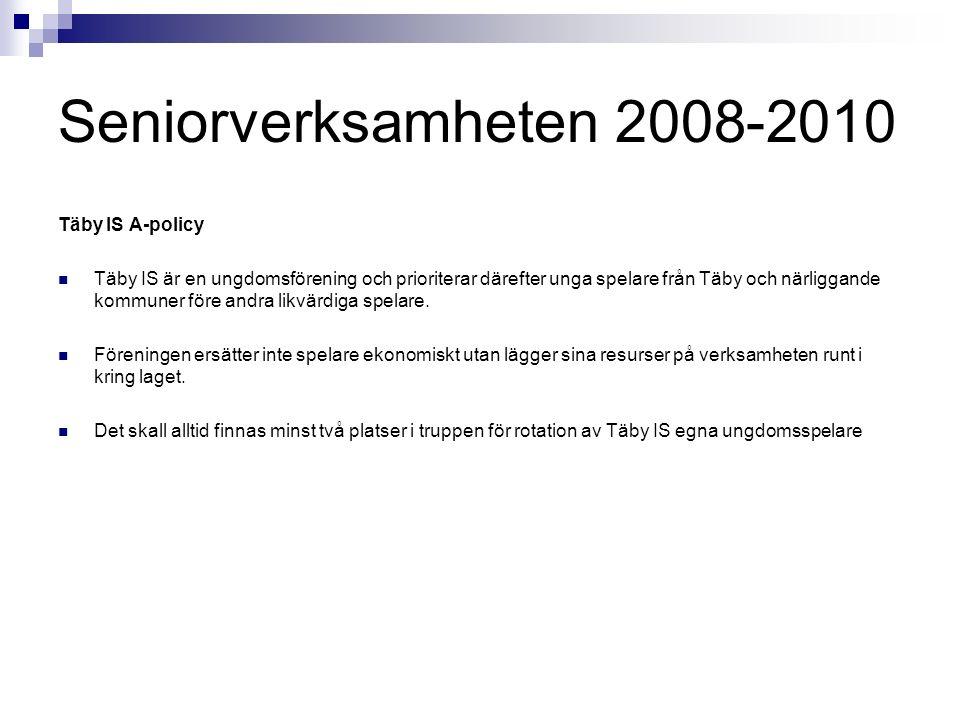 Täby IS Fotboll P96 Säsongsplanering 2010