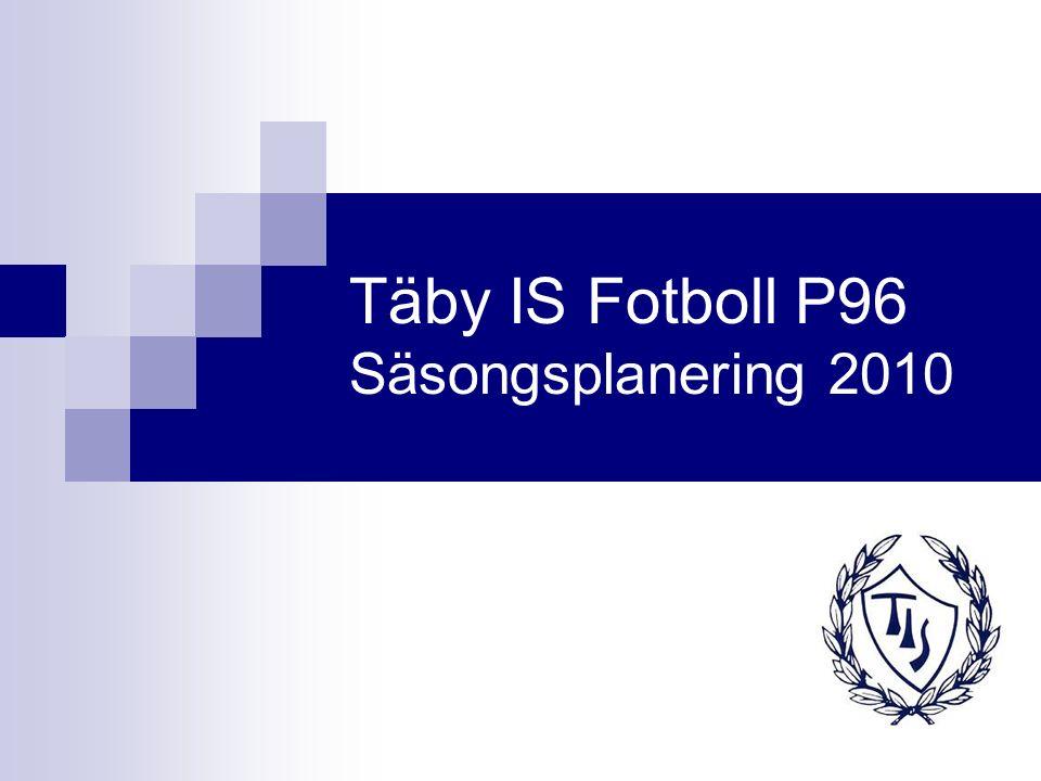Täby IS P96 2010 Nivågruppering.( Träning och matchning efter den nivå spelaren står idag.