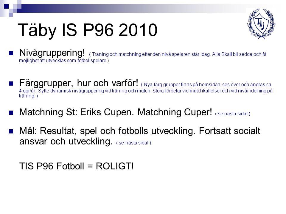 Sanktan serieindelning 2010 P14, Pojkar 14 3A 1.AIK FF 2 2.