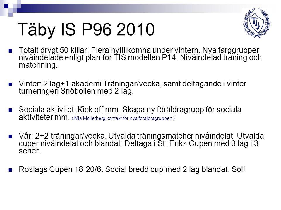 Täby IS P96 2010 Frivilliga fotbolls camper under sommaren.