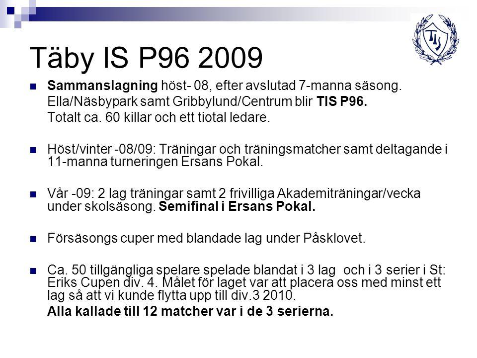 Täby IS P96 2009 Roslags Cupen.