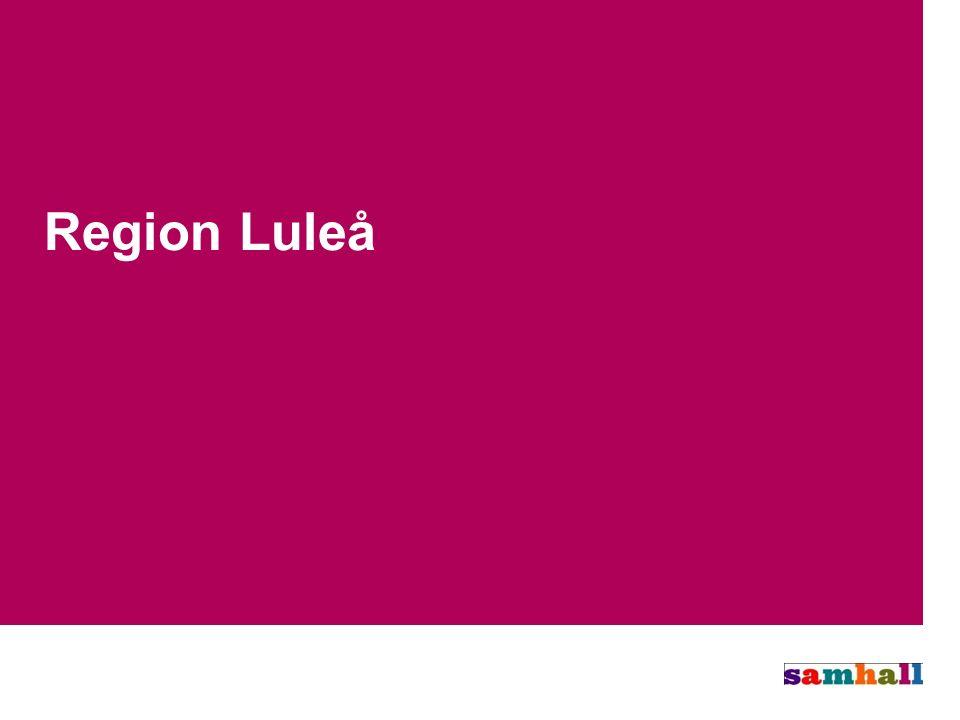9 Region Luleå