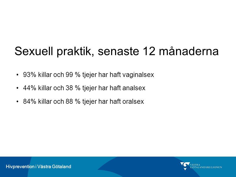 Hivprevention i Västra Götaland Sexuell praktik, senaste 12 månaderna 93% killar och 99 % tjejer har haft vaginalsex 44% killar och 38 % tjejer har ha