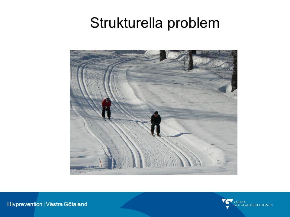 Hivprevention i Västra Götaland Strukturella problem