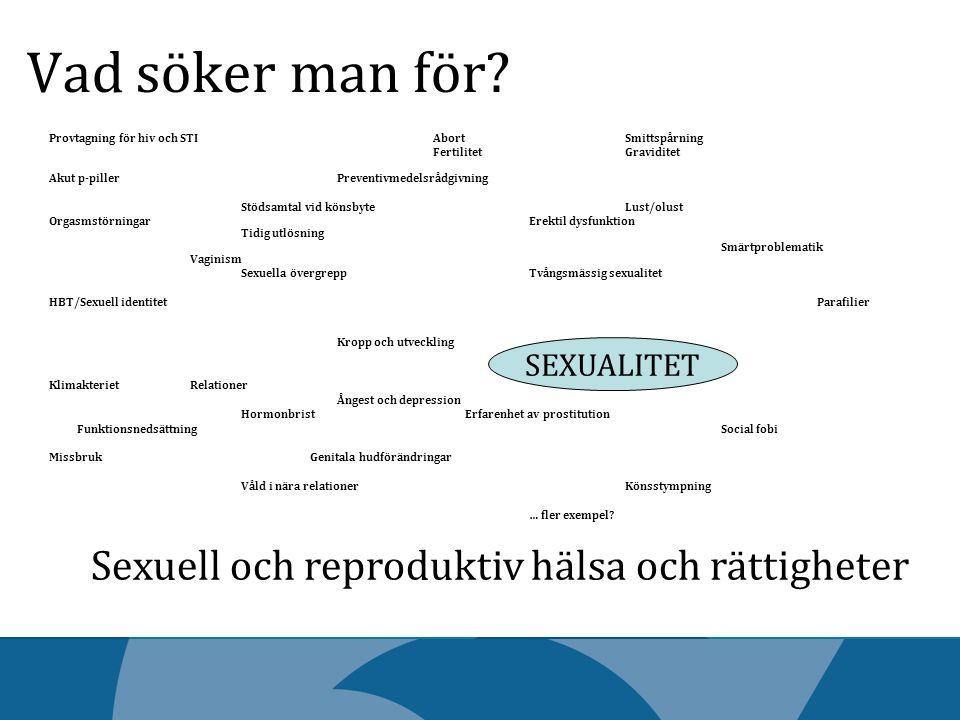 Hivprevention i Västra Götaland Vad söker man för? Provtagning för hiv och STIAbortSmittspårning FertilitetGraviditet Akut p-pillerPreventivmedelsrådg
