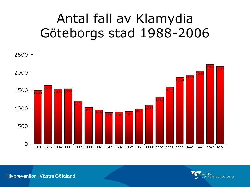 Hivprevention i Västra Götaland Antal fall av Klamydia G ö teborgs stad 1988-2006