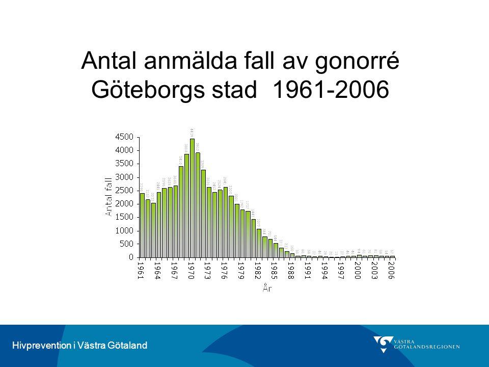 Hivprevention i Västra Götaland Antal anmälda fall av gonorré Göteborgs stad 1961-2006