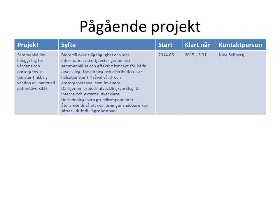 Pågående projekt ProjektSyfteStartKlart närKontaktperson Sammanhållen inloggning för vårdens och omsorgens e- tjänster (inkl.
