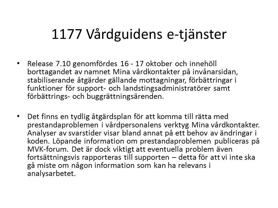 1177 Vårdguidens e-tjänster Release 7.10 genomfördes 16 - 17 oktober och innehöll borttagandet av namnet Mina vårdkontakter på invånarsidan, stabiliserande åtgärder gällande mottagningar, förbättringar i funktioner för support- och landstingsadministratörer samt förbättrings- och buggrättningsärenden.
