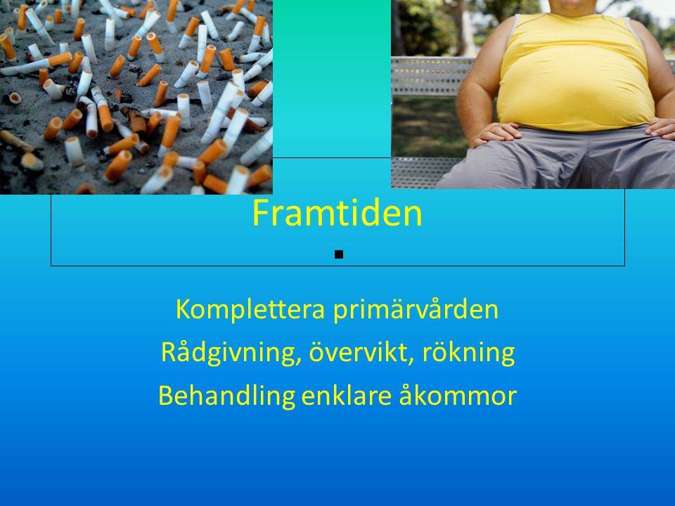 Framtiden Komplettera primärvården Rådgivning, övervikt, rökning Behandling enklare åkommor