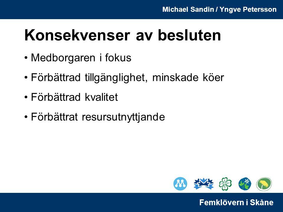 Michael Sandin / Yngve Petersson Femklövern i Skåne Konsekvenser av besluten Medborgaren i fokus Förbättrad tillgänglighet, minskade köer Förbättrad kvalitet Förbättrat resursutnyttjande