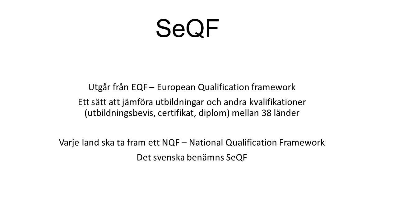 SeQF Utgår från EQF – European Qualification framework Ett sätt att jämföra utbildningar och andra kvalifikationer (utbildningsbevis, certifikat, diplom) mellan 38 länder Varje land ska ta fram ett NQF – National Qualification Framework Det svenska benämns SeQF