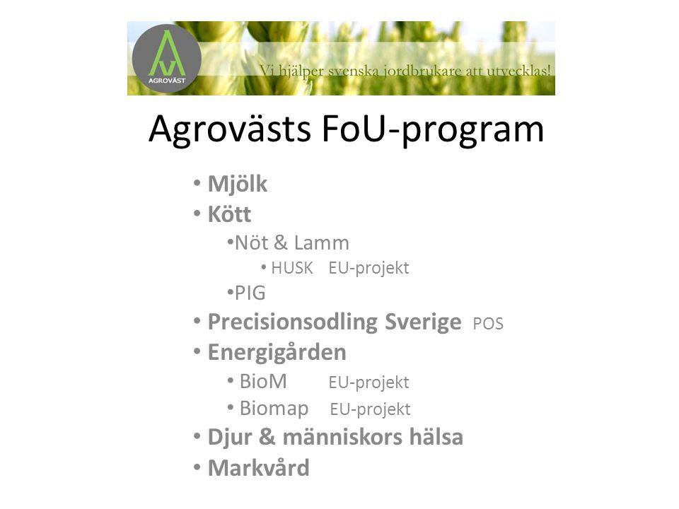 Agrovästs FoU-program Mjölk Kött Nöt & Lamm HUSKEU-projekt PIG Precisionsodling Sverige POS Energigården BioM EU-projekt Biomap EU-projekt Djur & människors hälsa Markvård