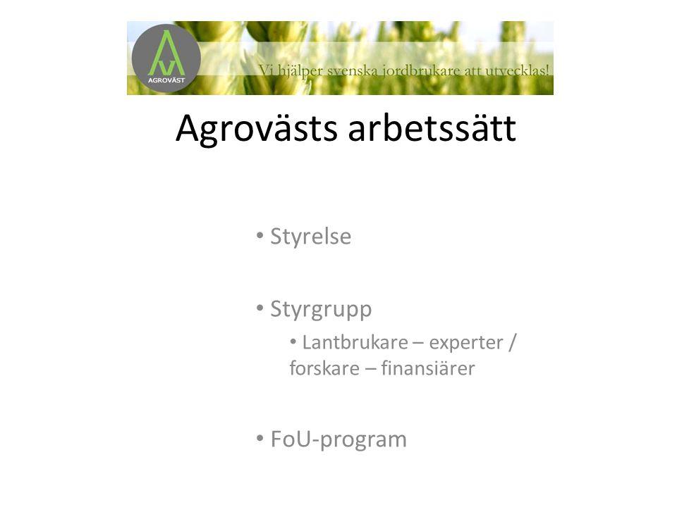 Agrovästs arbetssätt Styrelse Styrgrupp Lantbrukare – experter / forskare – finansiärer FoU-program