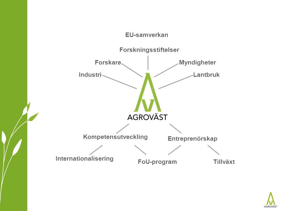 EU-samverkan Forskningsstiftelser Forskare Industri Myndigheter Lantbruk Kompetensutveckling Internationalisering Entreprenörskap TillväxtFoU-program