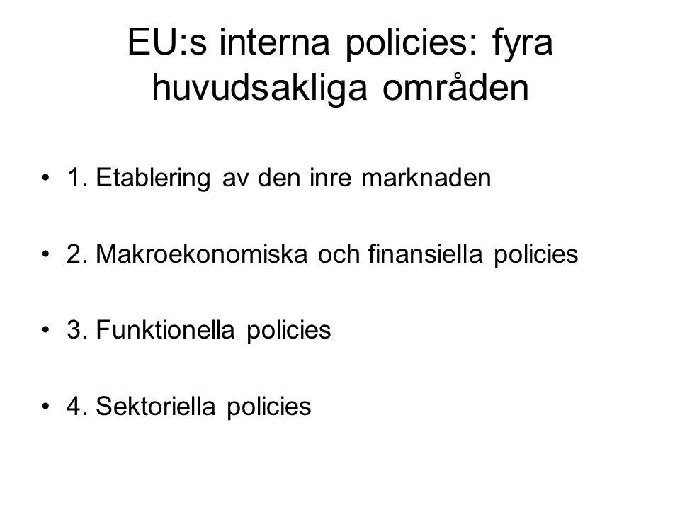 EU:s interna policies: fyra huvudsakliga områden 1.