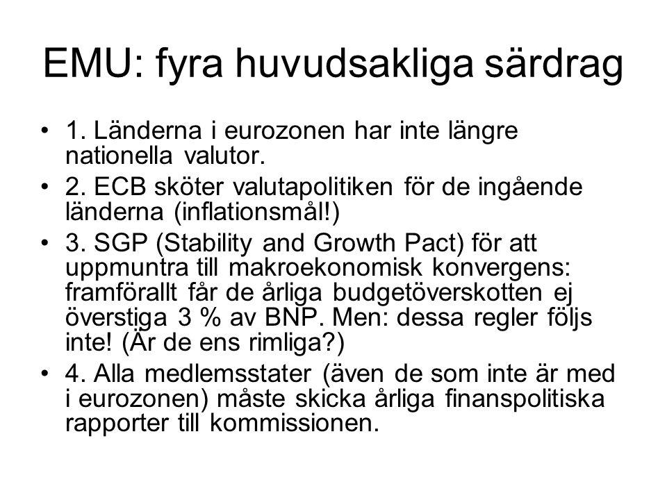 EMU: fyra huvudsakliga särdrag 1. Länderna i eurozonen har inte längre nationella valutor.