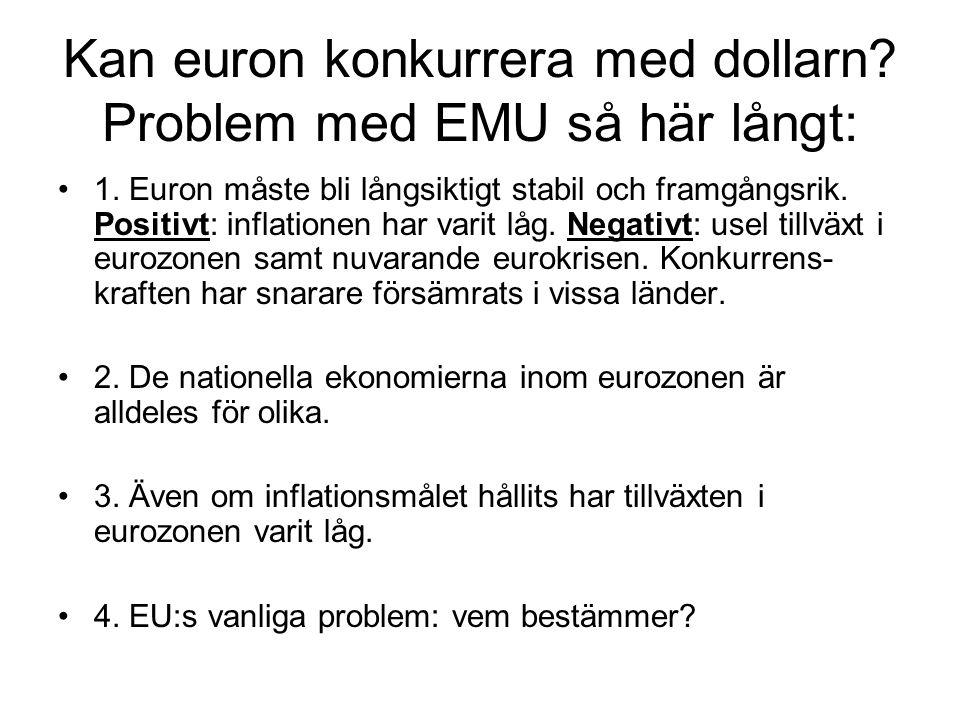 Kan euron konkurrera med dollarn. Problem med EMU så här långt: 1.