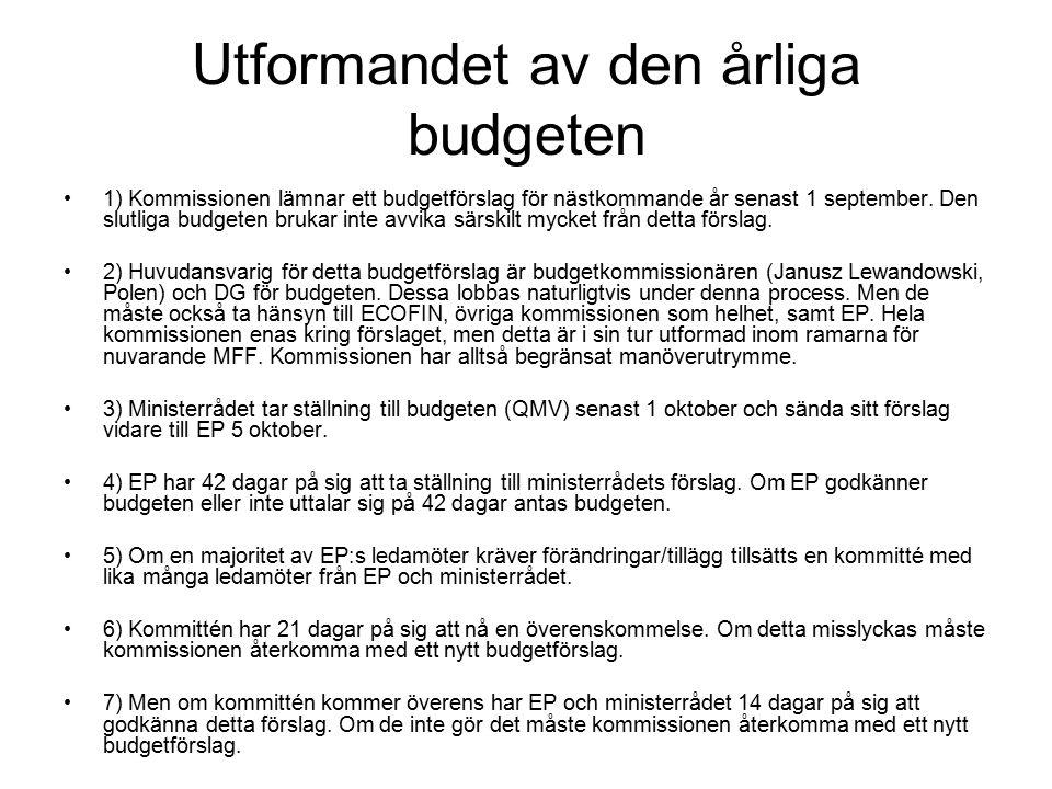 Utformandet av den årliga budgeten 1) Kommissionen lämnar ett budgetförslag för nästkommande år senast 1 september.