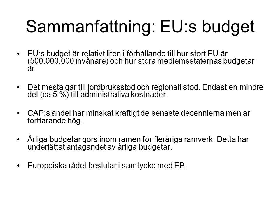 Sammanfattning: EU:s budget EU:s budget är relativt liten i förhållande till hur stort EU är (500.000.000 invånare) och hur stora medlemsstaternas budgetar är.