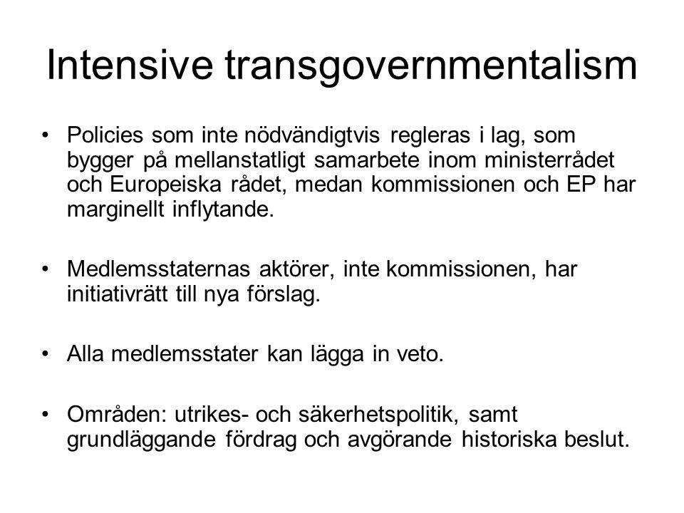 Intensive transgovernmentalism Policies som inte nödvändigtvis regleras i lag, som bygger på mellanstatligt samarbete inom ministerrådet och Europeiska rådet, medan kommissionen och EP har marginellt inflytande.