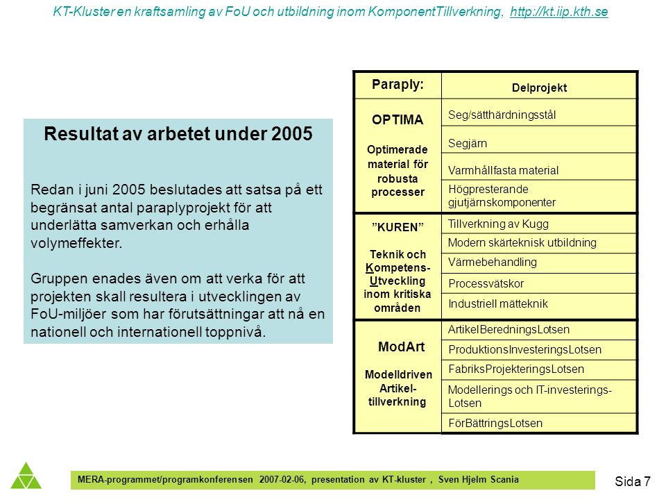 KT-Kluster en kraftsamling av FoU och utbildning inom KomponentTillverkning, http://kt.iip.kth.sehttp://kt.iip.kth.se MERA-programmet/programkonferens
