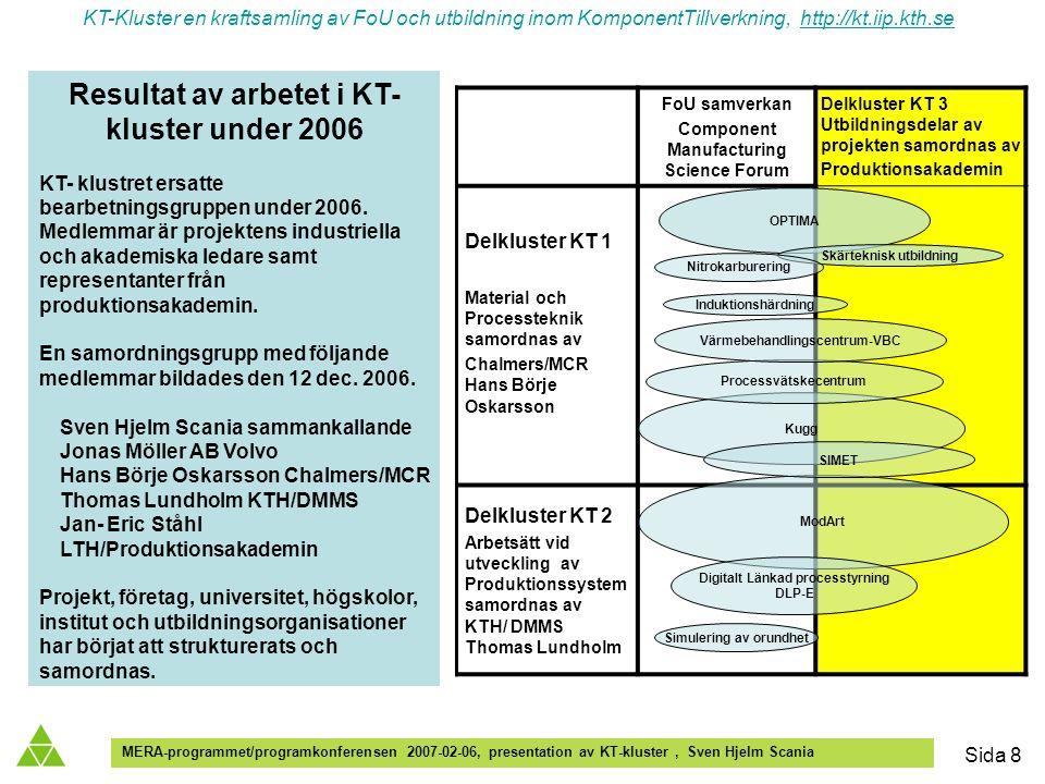 KT-Kluster en kraftsamling av FoU och utbildning inom KomponentTillverkning, http://kt.iip.kth.sehttp://kt.iip.kth.se MERA-programmet/programkonferensen 2007-02-06, presentation av KT-kluster, Sven Hjelm Scania Sida 8 Resultat av arbetet i KT- kluster under 2006 KT- klustret ersatte bearbetningsgruppen under 2006.