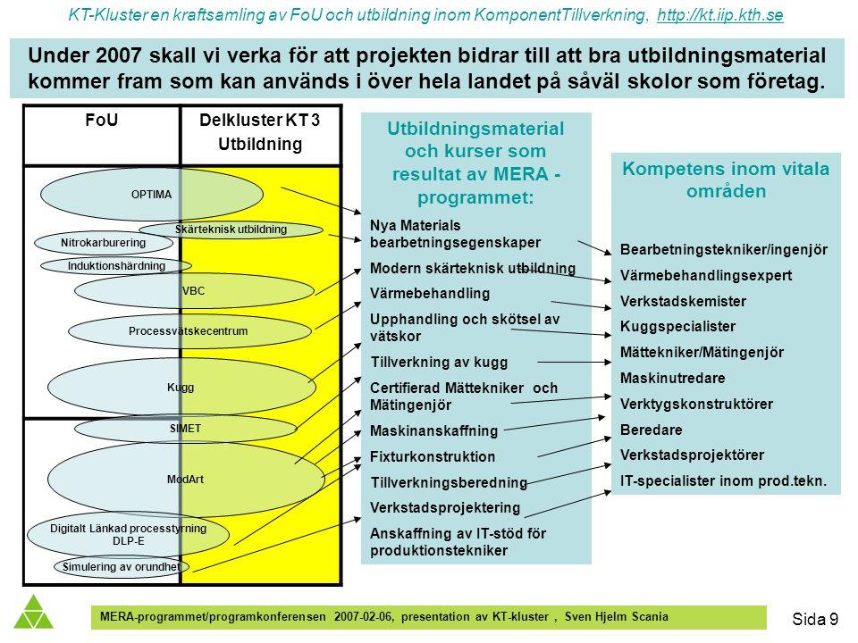 KT-Kluster en kraftsamling av FoU och utbildning inom KomponentTillverkning, http://kt.iip.kth.sehttp://kt.iip.kth.se MERA-programmet/programkonferensen 2007-02-06, presentation av KT-kluster, Sven Hjelm Scania Sida 9 Under 2007 skall vi verka för att projekten bidrar till att bra utbildningsmaterial kommer fram som kan används i över hela landet på såväl skolor som företag.