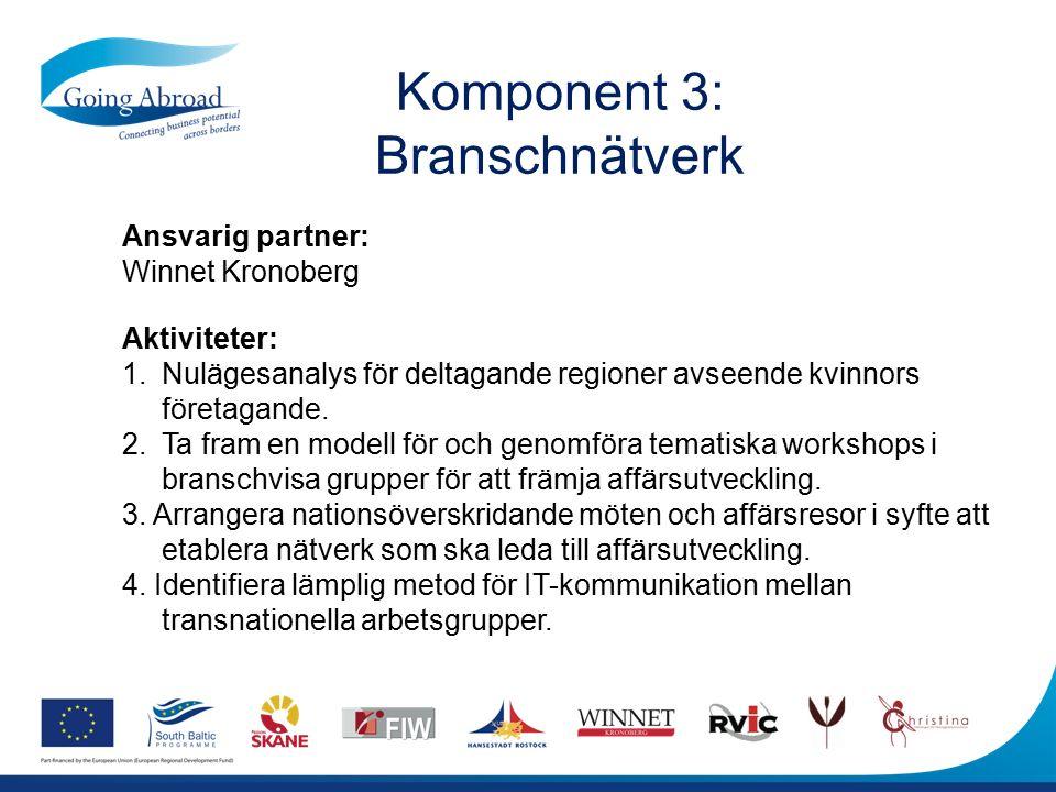 Komponent 3: Branschnätverk Ansvarig partner: Winnet Kronoberg Aktiviteter: 1.Nulägesanalys för deltagande regioner avseende kvinnors företagande. 2.T