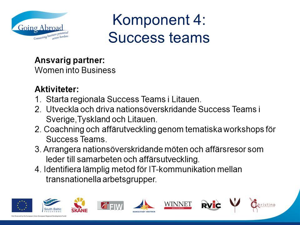 Komponent 4: Success teams Ansvarig partner: Women into Business Aktiviteter: 1.Starta regionala Success Teams i Litauen. 2.Utveckla och driva nations