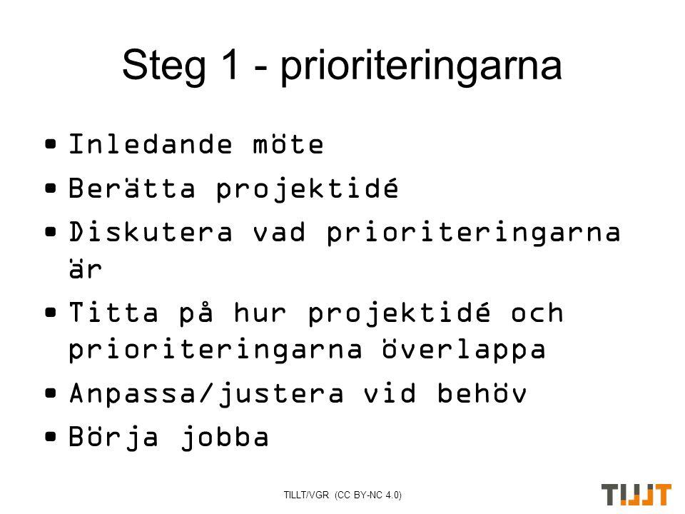 TILLT/VGR (CC BY-NC 4.0) Steg 1 - prioriteringarna Inledande möte Berätta projektidé Diskutera vad prioriteringarna är Titta på hur projektidé och prioriteringarna överlappa Anpassa/justera vid behöv Börja jobba