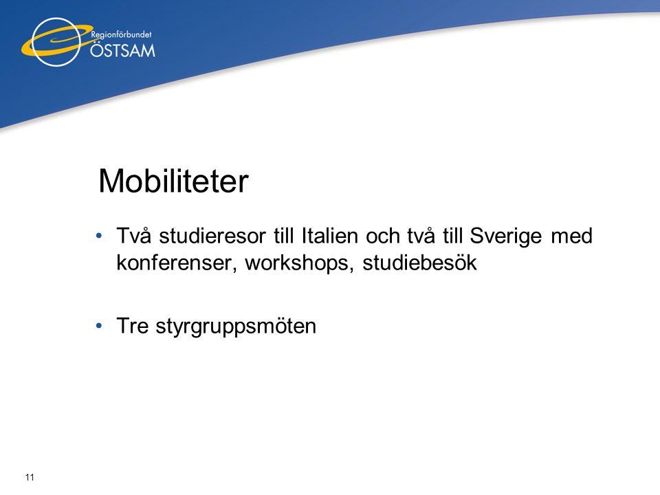 11 Mobiliteter Två studieresor till Italien och två till Sverige med konferenser, workshops, studiebesök Tre styrgruppsmöten