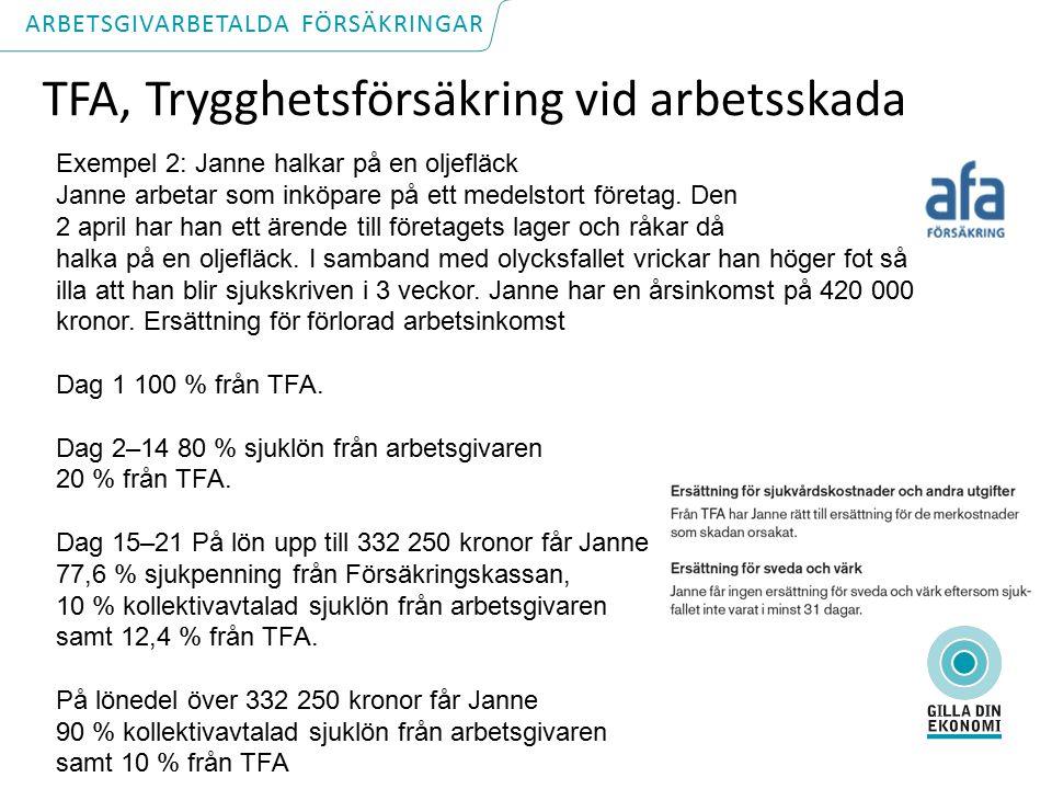 TFA, Trygghetsförsäkring vid arbetsskada ARBETSGIVARBETALDA FÖRSÄKRINGAR Exempel 2: Janne halkar på en oljefläck Janne arbetar som inköpare på ett medelstort företag.