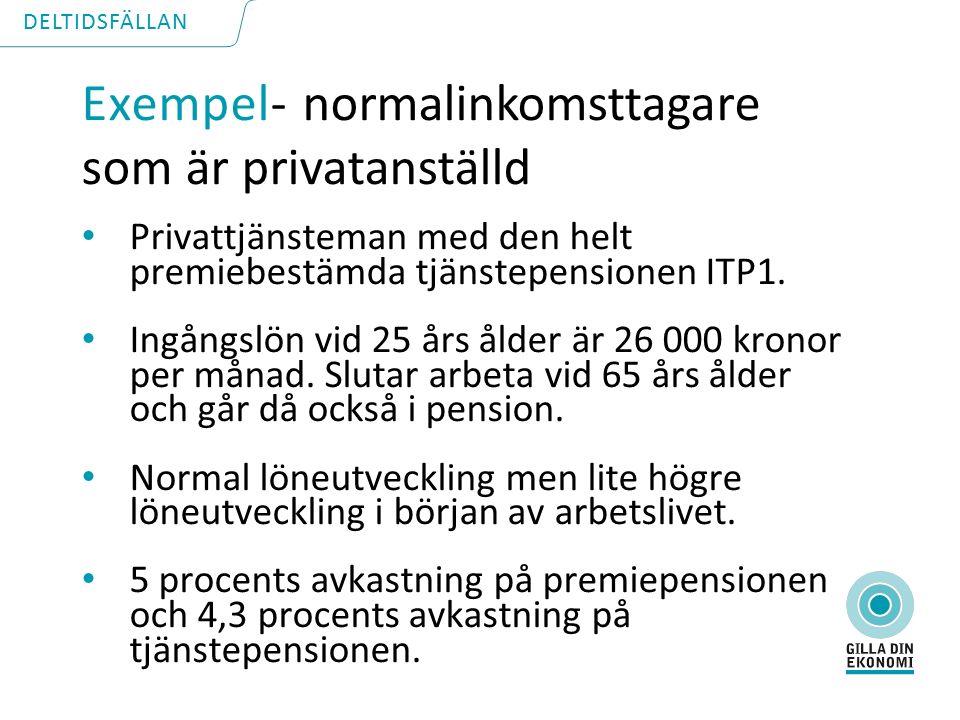 Exempel- normalinkomsttagare som är privatanställd Privattjänsteman med den helt premiebestämda tjänstepensionen ITP1.