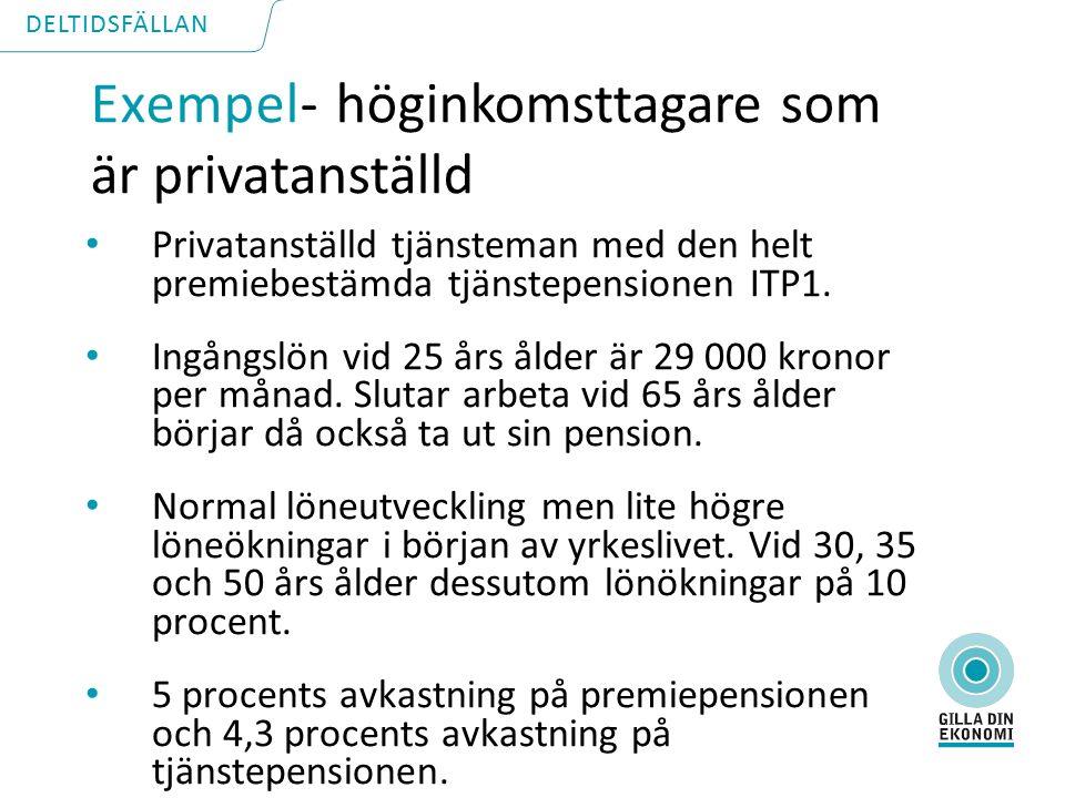 Exempel- höginkomsttagare som är privatanställd Privatanställd tjänsteman med den helt premiebestämda tjänstepensionen ITP1.