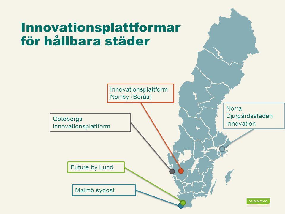 Infogad sidfot, datum och sidnummer syns bara i utskrift (infoga genom fliken Infoga -> Sidhuvud/sidfot) Innovationsplattformar för hållbara städer Ma