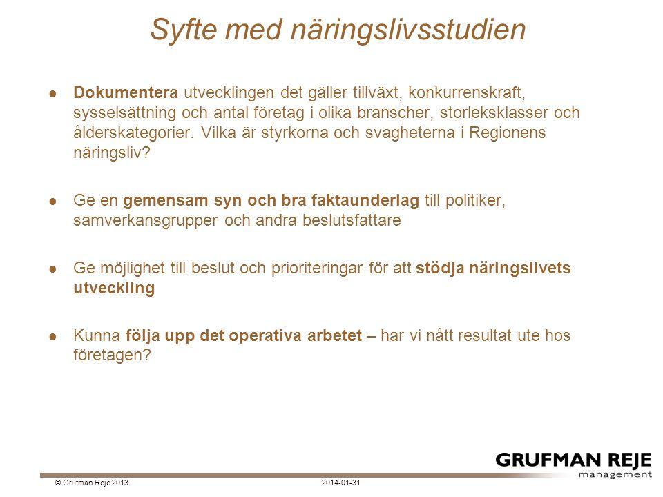 2014-01-31© Grufman Reje 2013 God konkurrenskraft alla år.