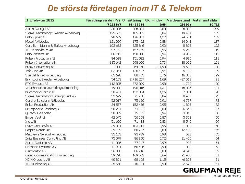 De största företagen inom IT & Telekom 2014-01-31© Grufman Reje 2013