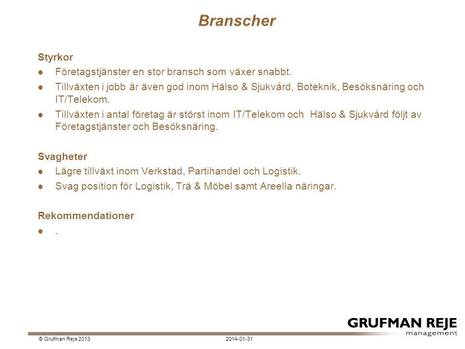 Branscher Styrkor Företagstjänster en stor bransch som växer snabbt.