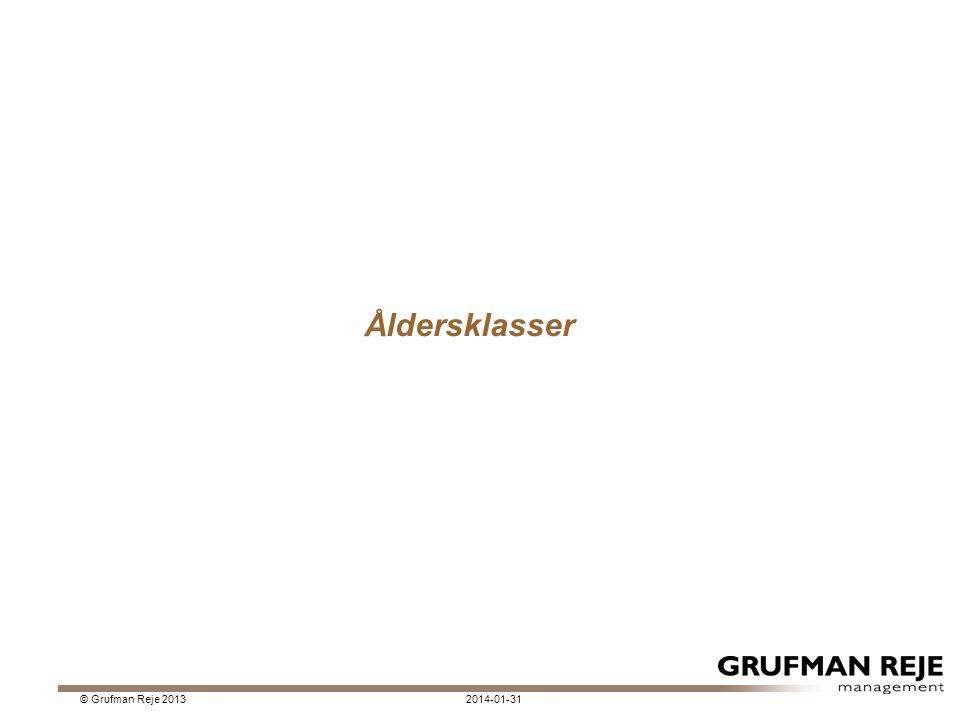 Åldersklasser 2014-01-31© Grufman Reje 2013