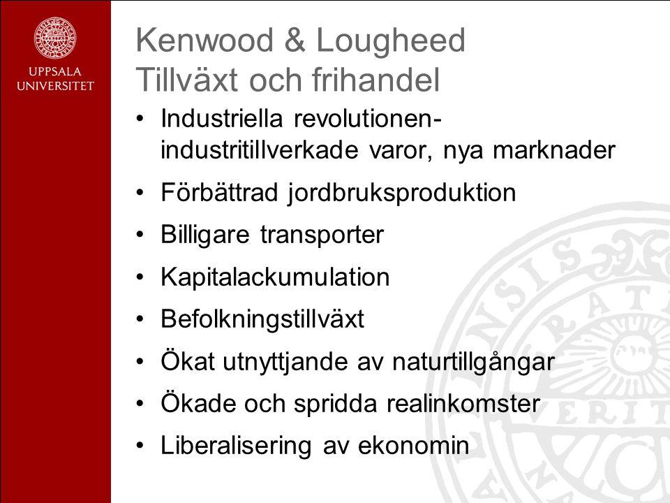 Kenwood & Lougheed Tillväxt och frihandel Industriella revolutionen- industritillverkade varor, nya marknader Förbättrad jordbruksproduktion Billigare