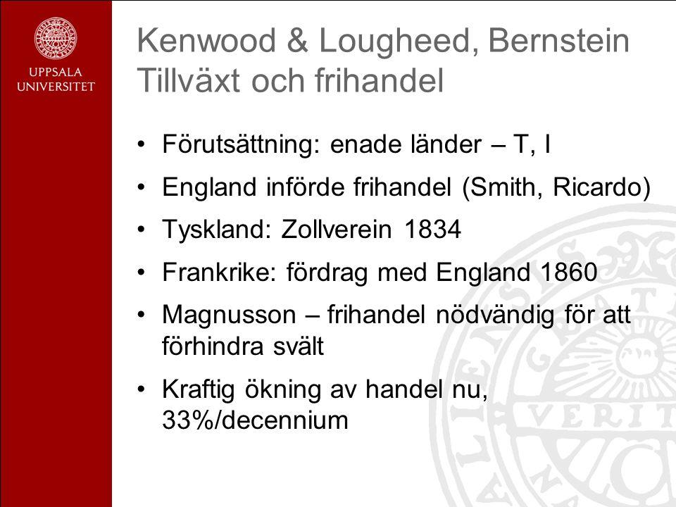 Kenwood & Lougheed, Bernstein Tillväxt och frihandel Förutsättning: enade länder – T, I England införde frihandel (Smith, Ricardo) Tyskland: Zollverei