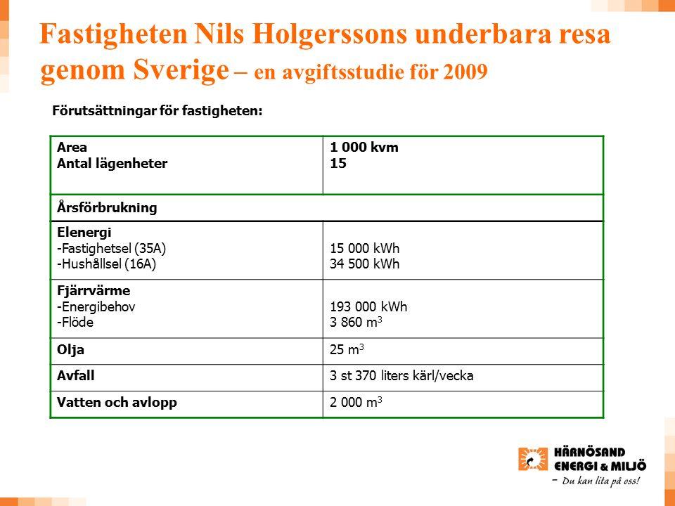 Förutsättningar för fastigheten: Area Antal lägenheter 1 000 kvm 15 Årsförbrukning Elenergi -Fastighetsel (35A) -Hushållsel (16A) 15 000 kWh 34 500 kWh Fjärrvärme -Energibehov -Flöde 193 000 kWh 3 860 m 3 Olja25 m 3 Avfall3 st 370 liters kärl/vecka Vatten och avlopp2 000 m 3 Fastigheten Nils Holgerssons underbara resa genom Sverige – en avgiftsstudie för 2009