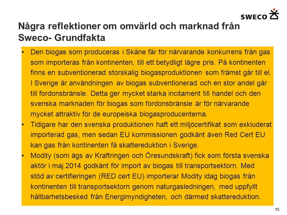 Några reflektioner om omvärld och marknad från Sweco- Grundfakta 15 Den biogas som produceras i Skåne får för närvarande konkurrens från gas som importeras från kontinenten, till ett betydligt lägre pris.