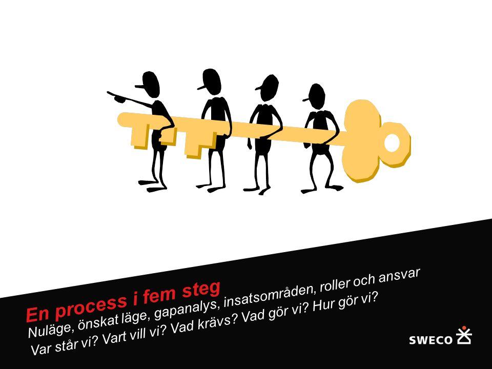 2 En process i fem steg Nuläge, önskat läge, gapanalys, insatsområden, roller och ansvar Var står vi.