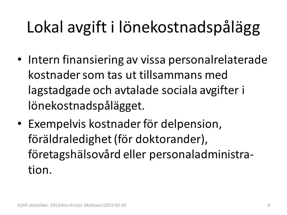 Andel indirekta kostnader 17SUHF-statistiken 2013/Ann-Kristin Mattsson/2013-10-10